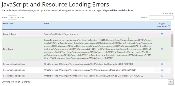 JavaScript and Resource Loading errors sorted by frequency of errors