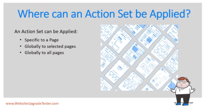 Screenshot of graphic depicting where a page action can be applied